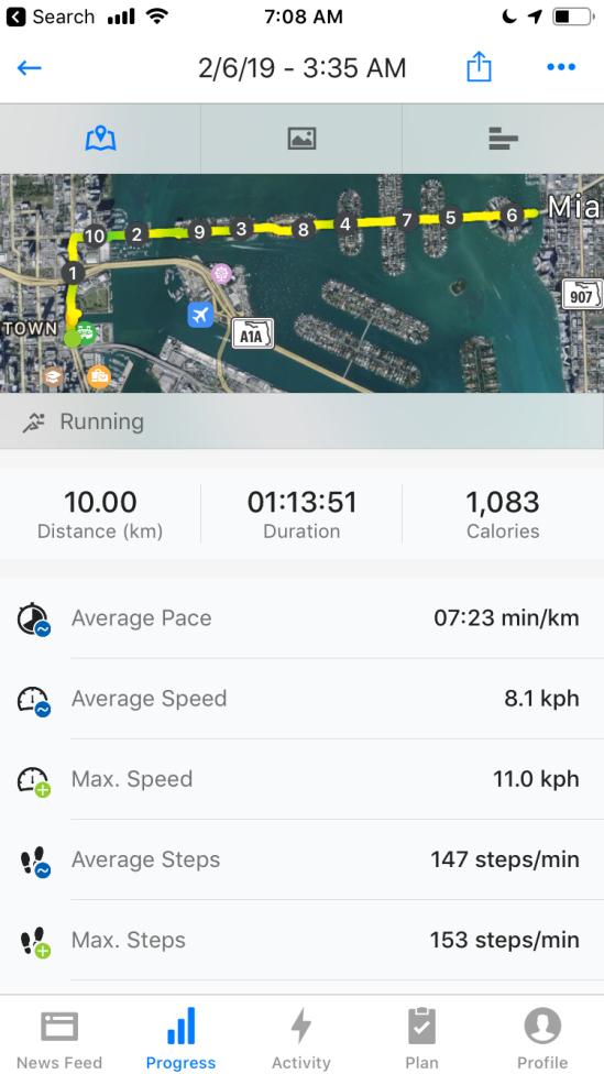 Miami Run